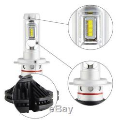 Fits For VW Jetta H7 LED Headlight Bulbs Conversion Kit with Canbus Decoder